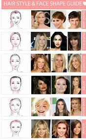 comment choisir sa coupe de cheveux awesome coupe cheveux forme visage 13 1001 idées comment