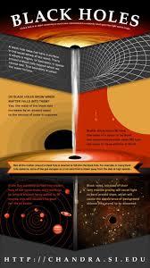 3763 best physics images on pinterest physics quantum mechanics