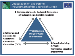Council Of Europe Convention On Cybercrime Budapest The Budapest Convention On Cybercrime A Framework For Capacity