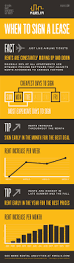 How Much Is An Apartment by Best 25 Apartment Lease Ideas On Pinterest Find An Apartment