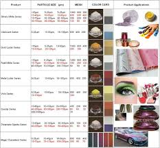 auto pearl pigment candy car paint colors pearl pigment for auto