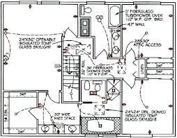 house wiring uk pdf u2013 readingrat net