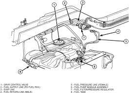 jeep grand fuel pressure regulator solved how to replace fuel pressure regulator on 1997 fixya