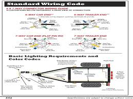 stunning gooseneck trailer wiring diagram gallery electrical and