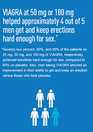 finding the right viagra sildenafil citrate dosage safety info