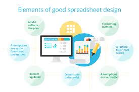 How To Build A Spreadsheet How To Build A Spreadsheet Laobingkaisuo Com
