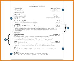 jet essay advice best paper proofreading website online persuasive