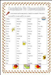 Countable And Uncountable Nouns List Worksheet Countable Vs Uncountable