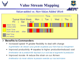 Value Stream Map Continuous Process Improvement Ppt Video Online Download