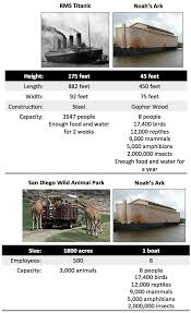 how did all the animals fit on noah u0027s ark u2013 whistling in the wind