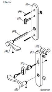 Keyed Patio Door Handle Marvin Patio Door Handle Sets Active White Keyed