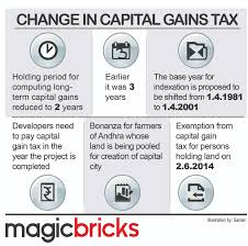 capital gains tax table 2017 capital gains tax rate 2018 currency of belarus