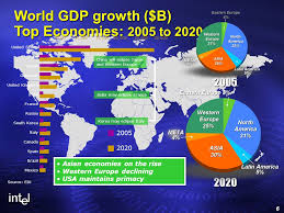 China Eclipses Europe As 2020 1 Site Selection Trends Global Forum Building Science Technology