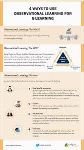 e learning strategy template best 25 observational learning ideas on define