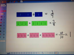 fractions day 14 composing and decomposing the teacher studio