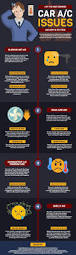 chrysler jeep dodge png 438 best best infographics images on pinterest infographics