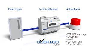 moxa ethernet rtu controller iologik e2242 ethernet micro rtu