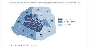 chambre des notaires de versailles immobilier francilien les notaires annoncent des prix stables en 2016