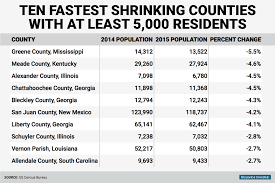 county population change map business insider
