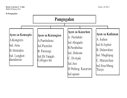 lesson plan in filipino grade 1 pangngalan detailed lesson plan