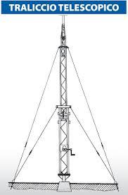 tralicci per radioamatori tralicci antel sas