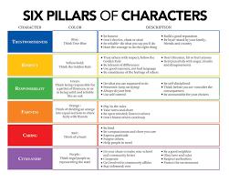 meade usd 226 pillars of character