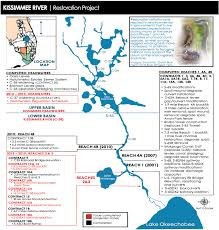 Map Of Kissimmee Wetland Study Including Kissimmee River Case Study Ibdp