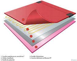 tapis chauffant bureau un tapis chauffant pour sol spécial rénovation batirenover