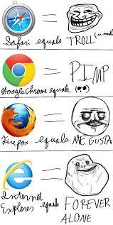 Web Browser Meme - internet browsers meme 28 images best funny web browser memes