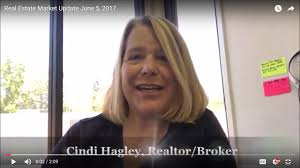 the hagley group a big block realty affiliate