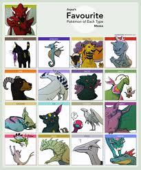 pokemon type meme gen 2 by iceway on deviantart