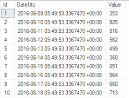 table partitioning in sql server how to partition sql server tables and truncate partitions