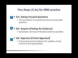 introduction to evidence based medicine ebm definition and 5 as