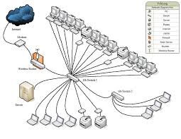 feedback on small business network with diagram networking
