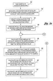 patent us6209385 method and system for determining air fuel