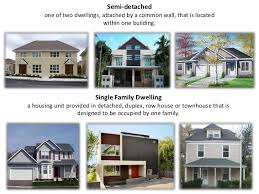 Type Of House Bungalow House by Types Of House
