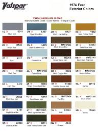 auto paint colors samples 2017 grasscloth wallpaper