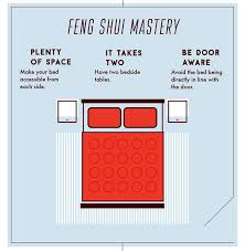 Sleep Better With These Simple Feng Shui Bedroom Tips The Sleep - Feng shui bedroom placement of furniture