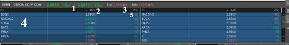 ask e bid stocks bid ask or green level 2 questions personal