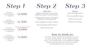 wedding photographers prices nashville wedding photography pricing packages