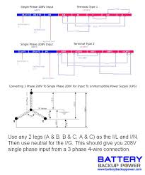 15 kva 10 5 kw isolated online battery backup ups u0026 power