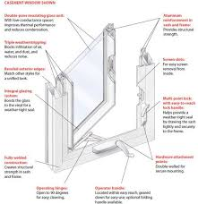 Awning Window Hinge 27 Best Window Repair U0026 Replacement Parts In Grand Cayman Images