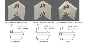 full overlay cabinet hinges how to choose the overlay of your cabinet hinges kav hinge series