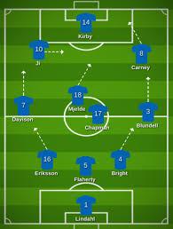chelsea lfc vs bayern munich uefa women u0027s champions league time