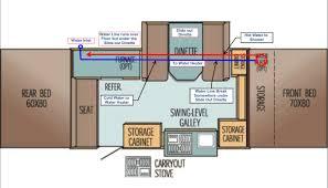 rv net open roads forum folding trailers water line routing