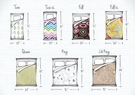 Upholstery Yardage Chart Charts And Specs In Bellevue Wa Jpg