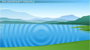 four quantum numbers principal angular momentum magnetic u0026 spin