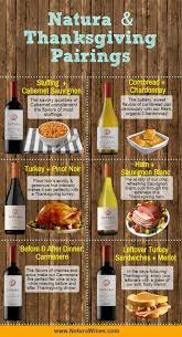 thanksgiving and vegan wine pairings infographic