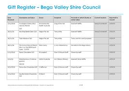gift register agenda of council 23 september 2015