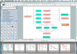 Floor Plan Of A Bank by Brilliant 20 Interior Design Process Diagram Design Ideas Of